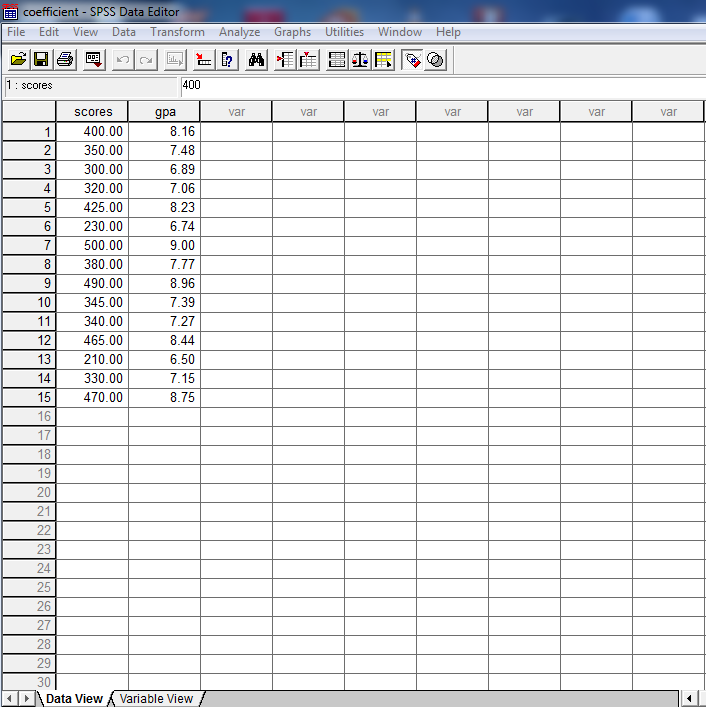 how to find coefficient in spss