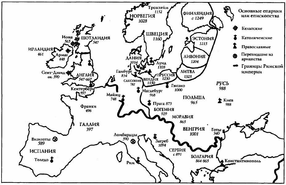Преобразование Европы