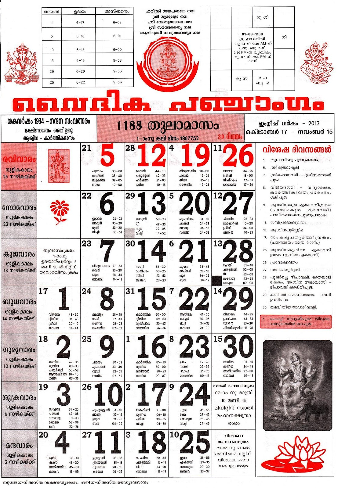 2012 August to 2013 August) KERALA GSB TEMPLES AND FESTIVALS 2012-2013