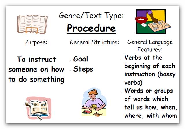 Contoh Text Prosedur Bahasa Inggris Pengertian Penjelasan Contoh Procedure Text Dalam Bahasa