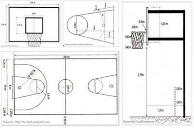 gambar+ukuran+lapangan+bola+basket.jpg