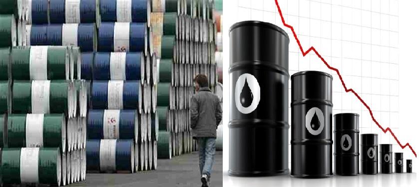 Sinyal perdagangan minyak