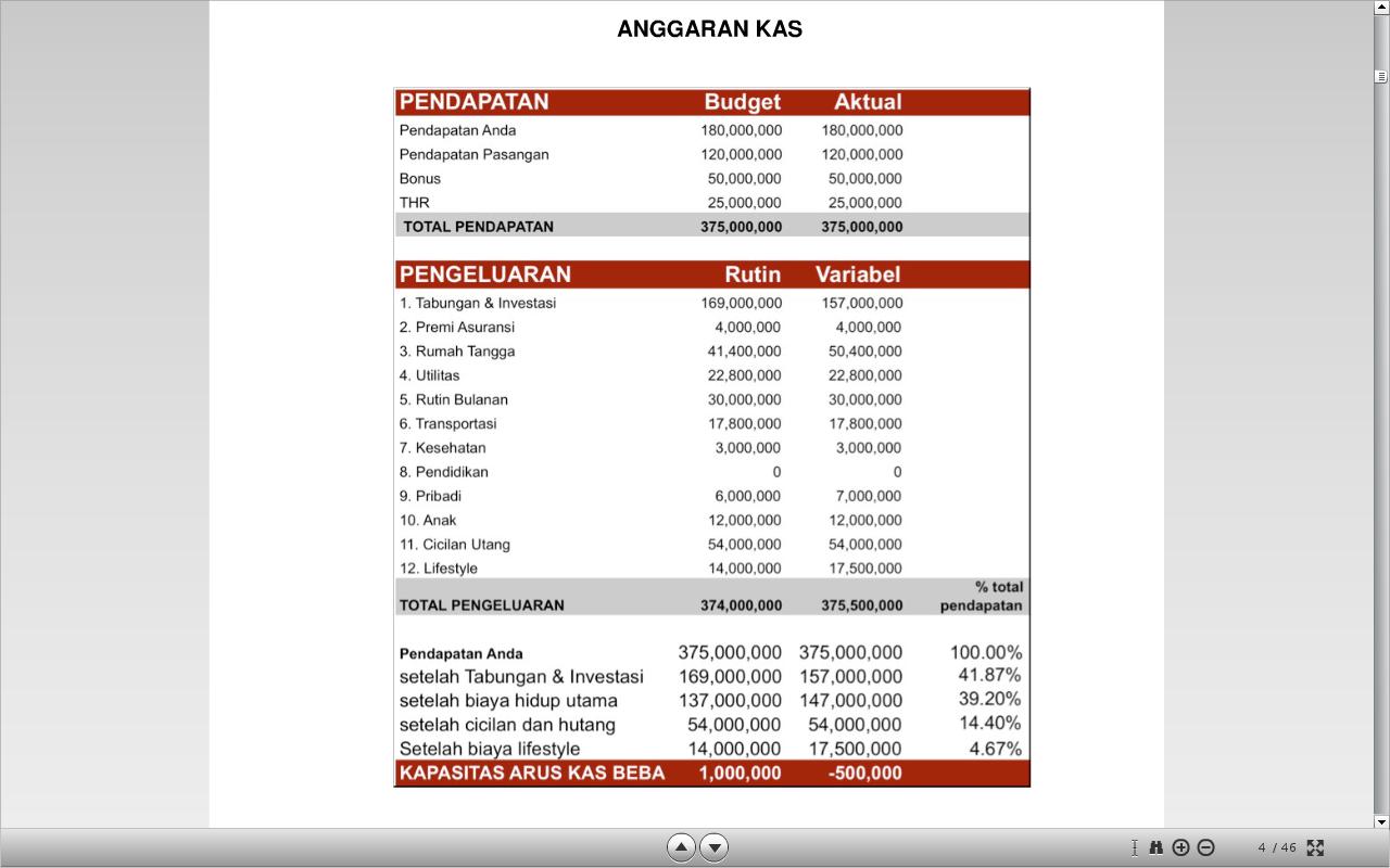 Web Informasi 4ka02: (Tugas Minggu ke-8) Contoh Anggaran