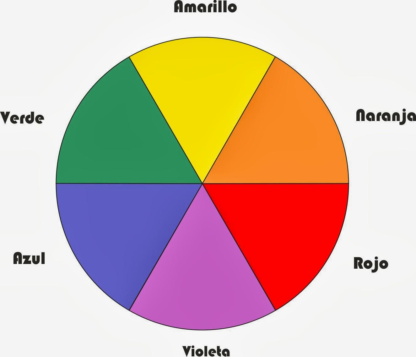 Educaprende los colores el c rculo crom tico - Colores que combinan con wengue ...
