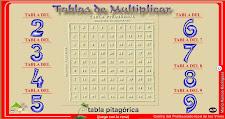 Practica les taules de multiplicar