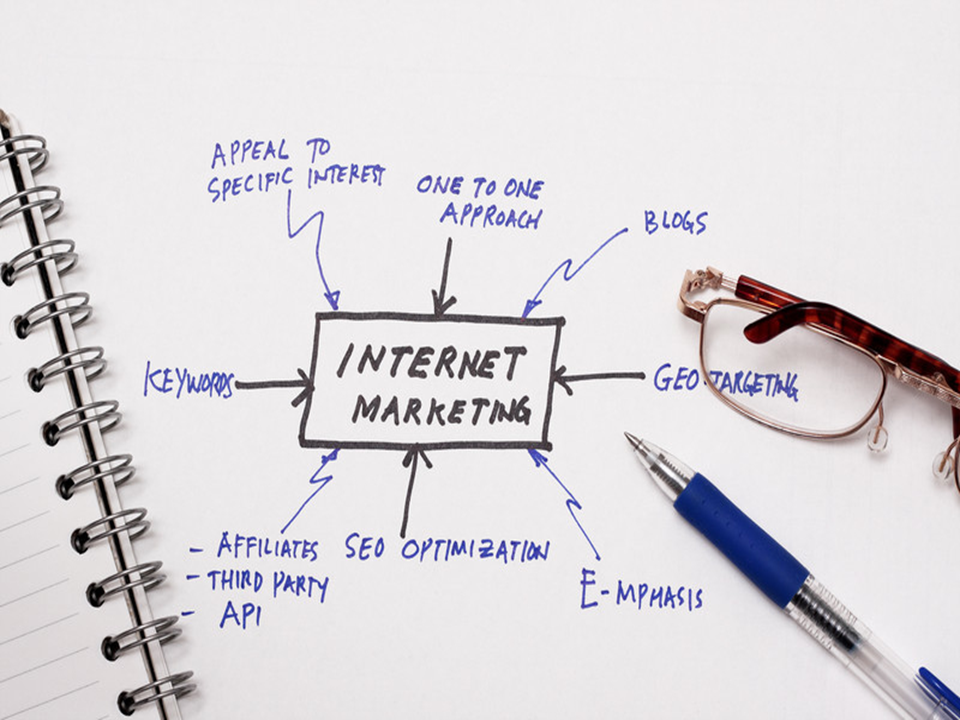 Improve Your Internet Marketing