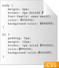Online CSS Unminifier