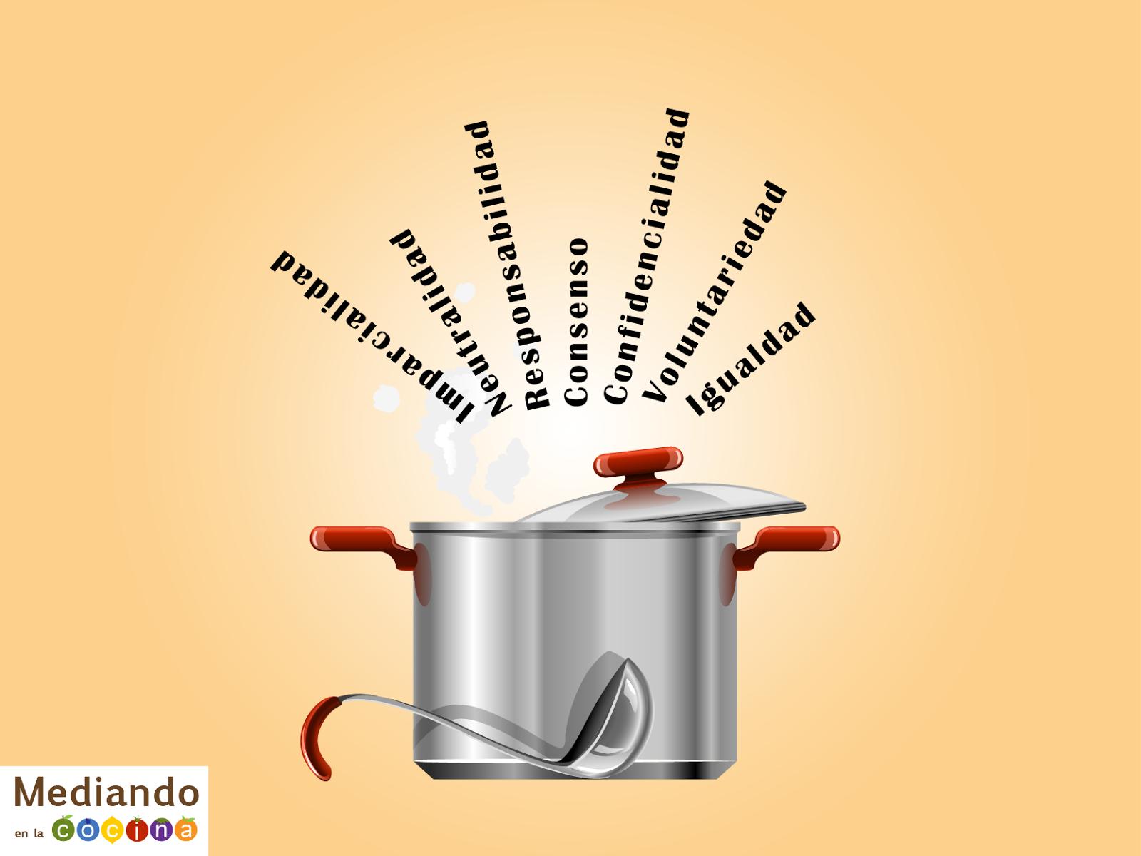 mediando en la cocina
