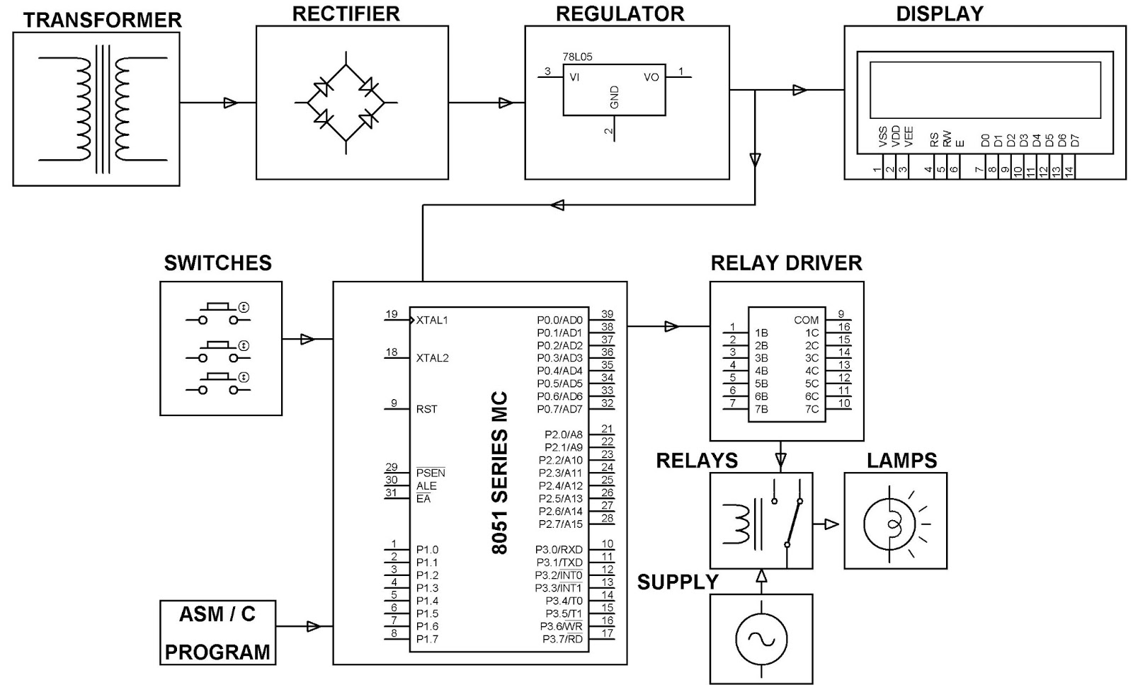electronics project  malaysia   programmable switching