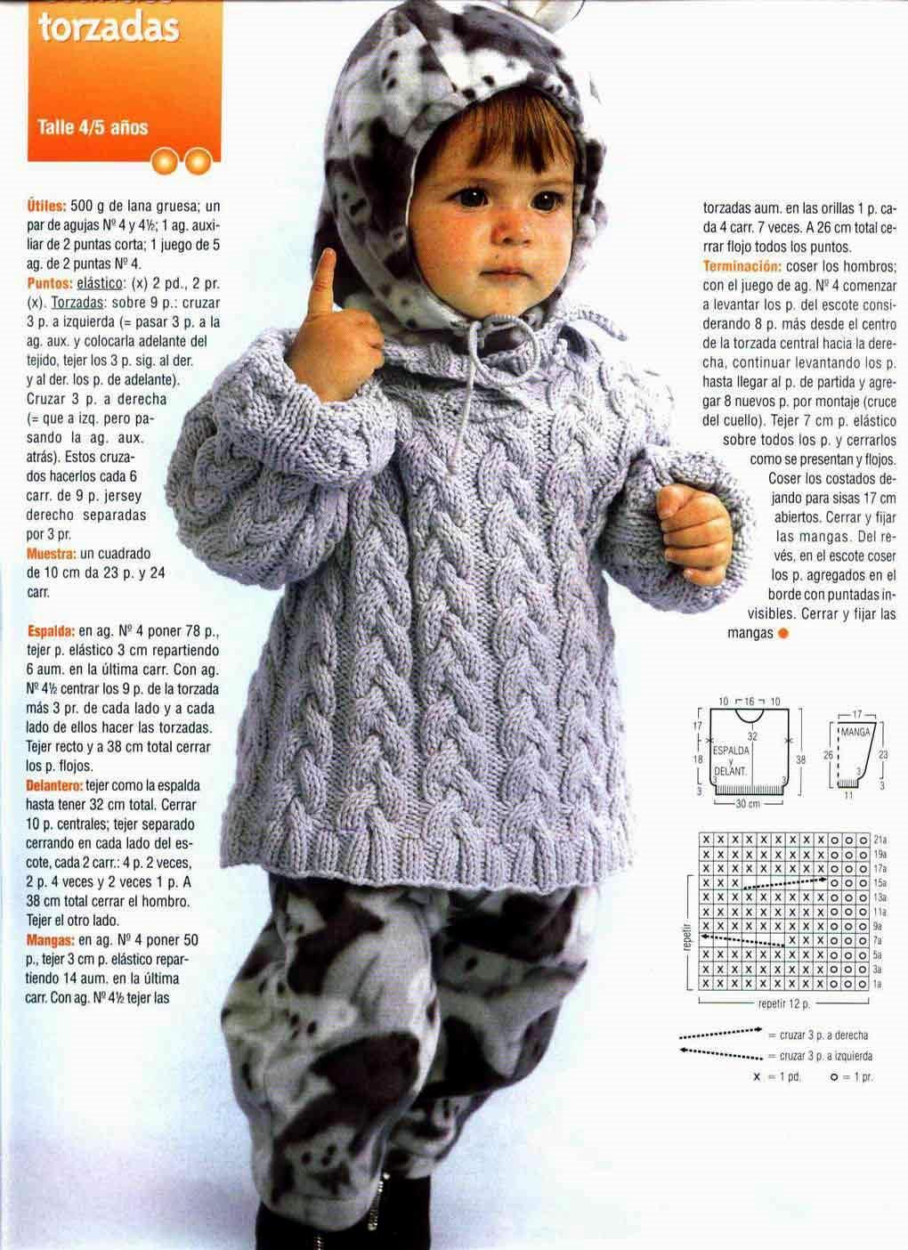 Sueter de lana | labores de esther. La llegada del bebe, ropa y ...