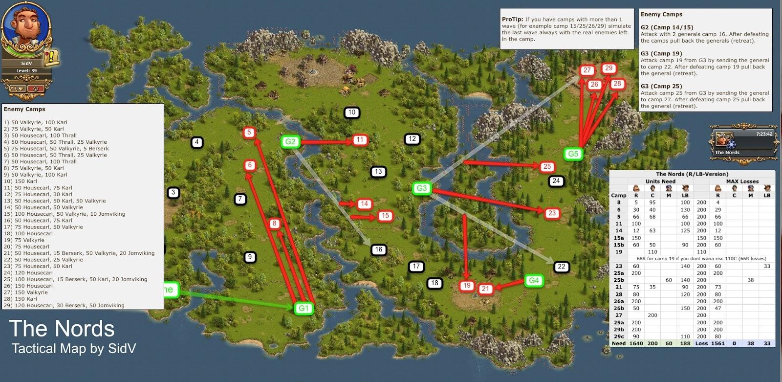 General ReTreat Atari 2600  online game  RetroGamescz