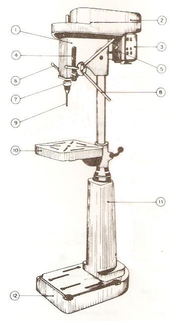 Muebles domoticos partes de un taladro de columna o arbol - Taladradora de columna ...