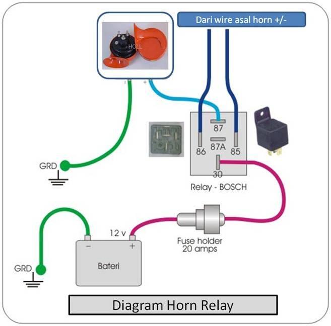 diagram horn kereta wiring diagram diy repair your car diy membaiki kereta