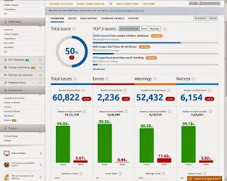 Recoge la visión general de Semrush Auditoría con los errores detectados