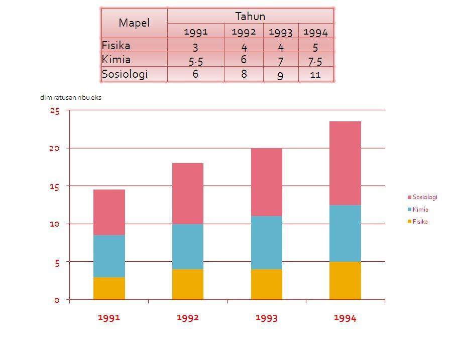Ketak ketik on blog statistika dasar ketak ketik on blog ccuart Choice Image