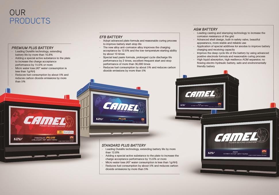 Camel Smf battery