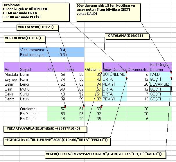 BİlİŞİm Teknolojİlerİ Paket Programlar Dersİ Excel Form 220 L