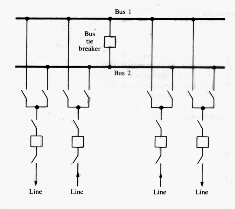 electrical basic terms definations  what is distribution