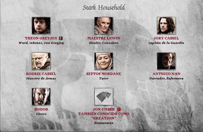 Heredero de isildur juego de tronos arboles geneal gicos for Arbol genealogico juego de tronos