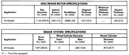 audi s90 100 1970 73 brake repair guide auto motive repair guides rh automotiverepairguides blogspot com Ford Brake Repair Diagram Ford Brake Repair Diagram