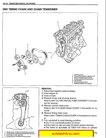 2002 Suzuki Xl7 Repair Manual Download