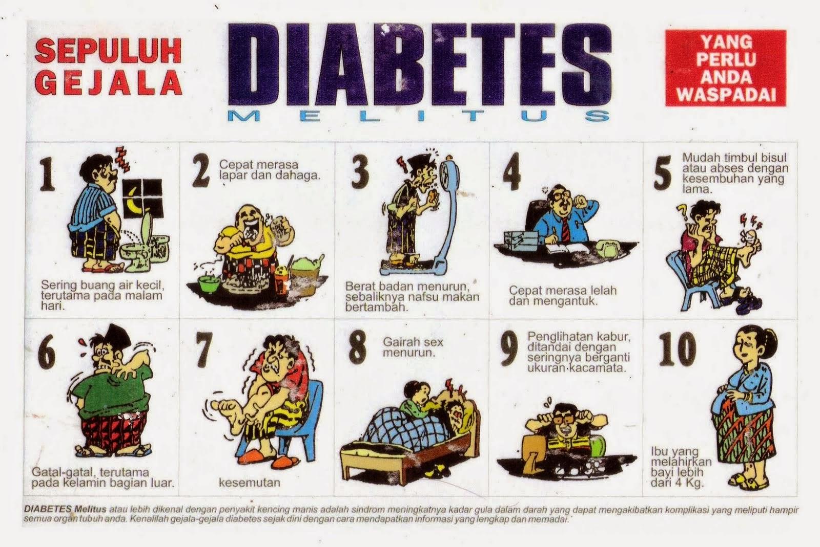 tanda-tanda diabetes