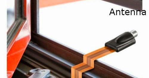 Air radiorama cavo antenna piatto per porta e finestra - Cavo antenna tv piatto per porta finestra ...