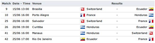 Jadwal Kualifikasi Grup Piala Dunia 2014 Brazil + PDF Group H