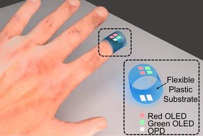 UC Berkeley engineers have created an all-organic pulse oximeter that uses red and green organic light-emitting diodes detected by the organic photodiode.