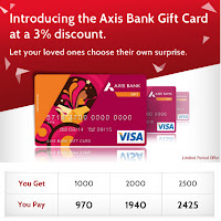 Get Axis Bank Gift Cards 3% Cashback on Rs. 1000 :Buytoearn