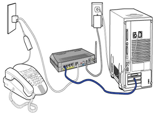 linea telefonica por internet: