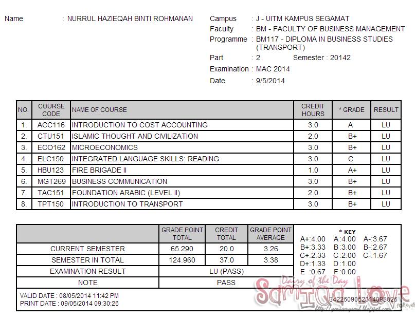 final sem2 2014 Final exam sem 2 2014 ( 47 ) disember kerja kursus pengajian am stpm sem 2 2015.