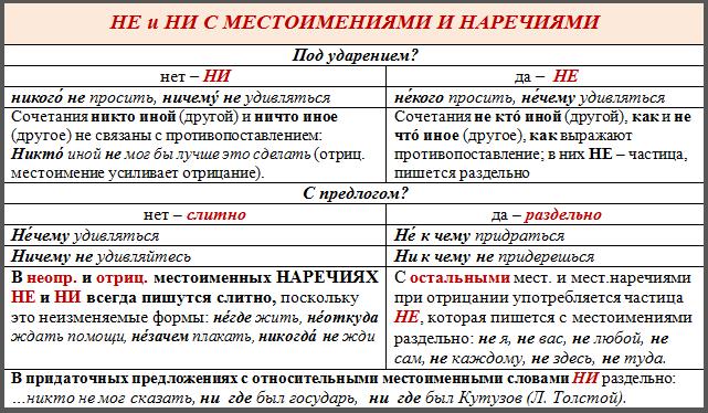 Как правильно пишется слова сделать - Ubolussur.ru