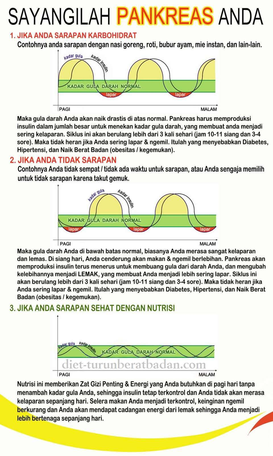 Tips Sehat