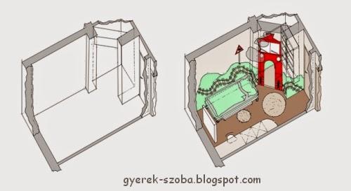 http://gyerek-szoba.blogspot.hu/2015/01/fiu-szoba-tobbfele-hangulatban.html