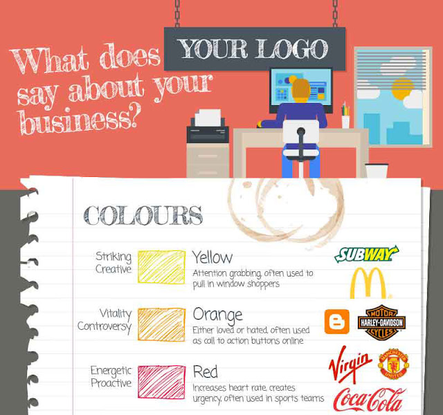 The Psychology of Logo Color and Font Style