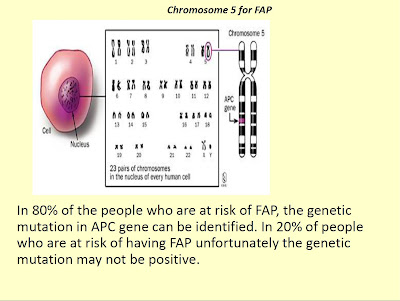 Familial adenomatous polyposis: Definition from Answers.com