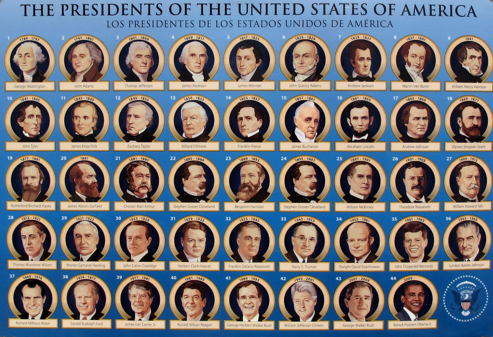 Lon Steins Movies The Presidents Of The United States