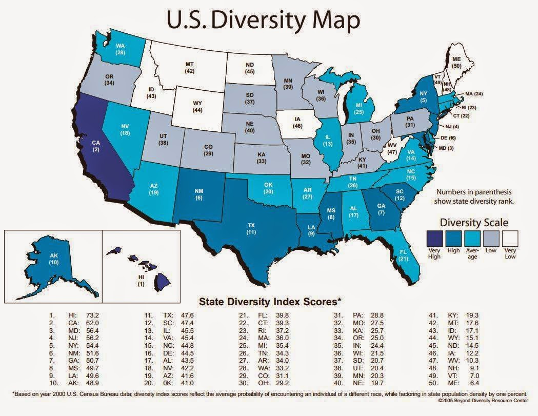 most recent diversity map for the us is pictured above to see how the country has evolved from the 1960 s to now and projections for the future