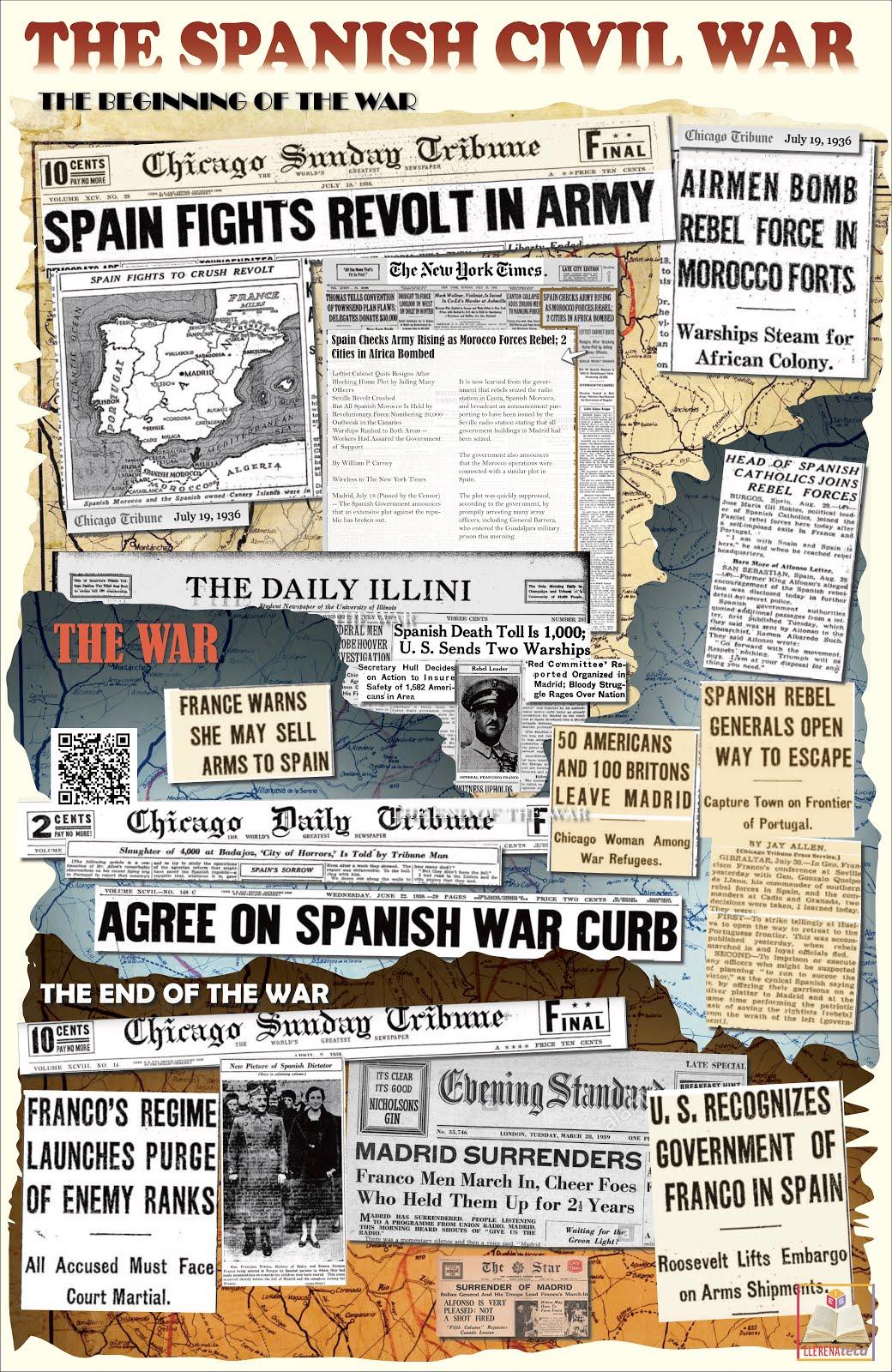 Prensa inglesa y norteamericana