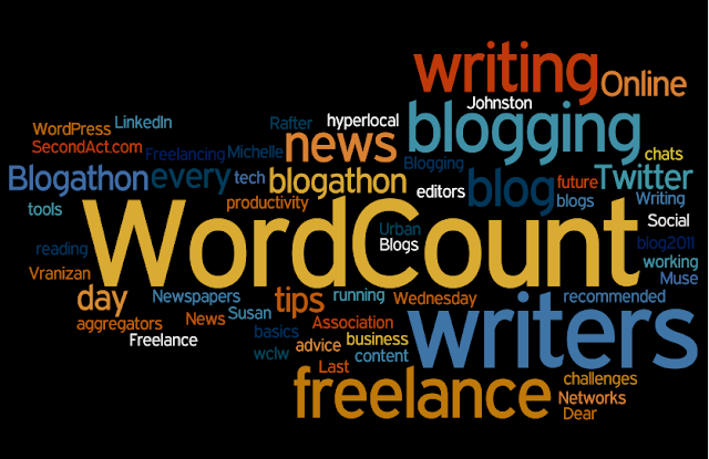 Word counter tool for blogger