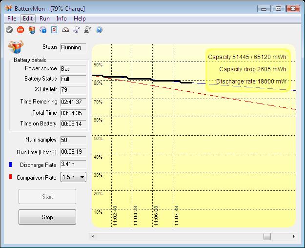 BatteryMon v2.0 Phần mềm kiểm tra pin Laptop