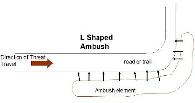 The Basic Ambush – 1/7/12