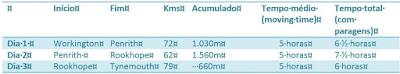 Itiner%25C3%25A1rio%2Bpor%2Bdias.JPG