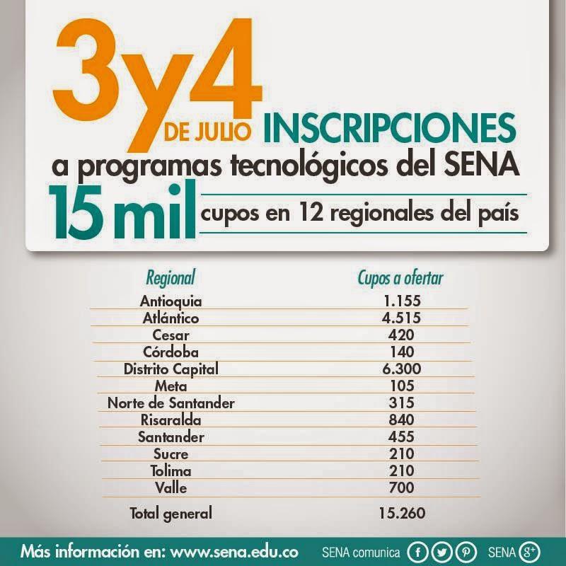 http://portal.senasofiaplus.edu.co/index.php/ayudas/procesos-sena/aspirante/ingreso