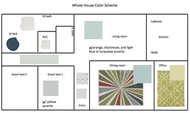Gorgeous Whole House Color Schemes 11 Top Images Homes Alternative 14302