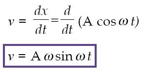 persamaan kecepatan gerak harmonik