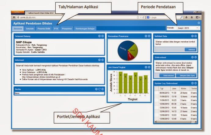 tampilan aplikasi dapodik pendataan melalui aplikasi dapodik ini