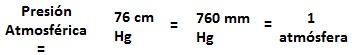 Fórmula para medir la presión atmosférica