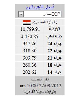 اسعار الذهب فى مصر السبت 22\9\2012 %D8%A7%D8%B3%D8%B9%D8%A7%D8%B1+%D8%A7%D9%84%D8%B0%D9%87%D8%A8